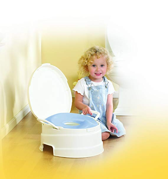 Best Potty Seat For Boys Girls Amp Toddlers In 2019